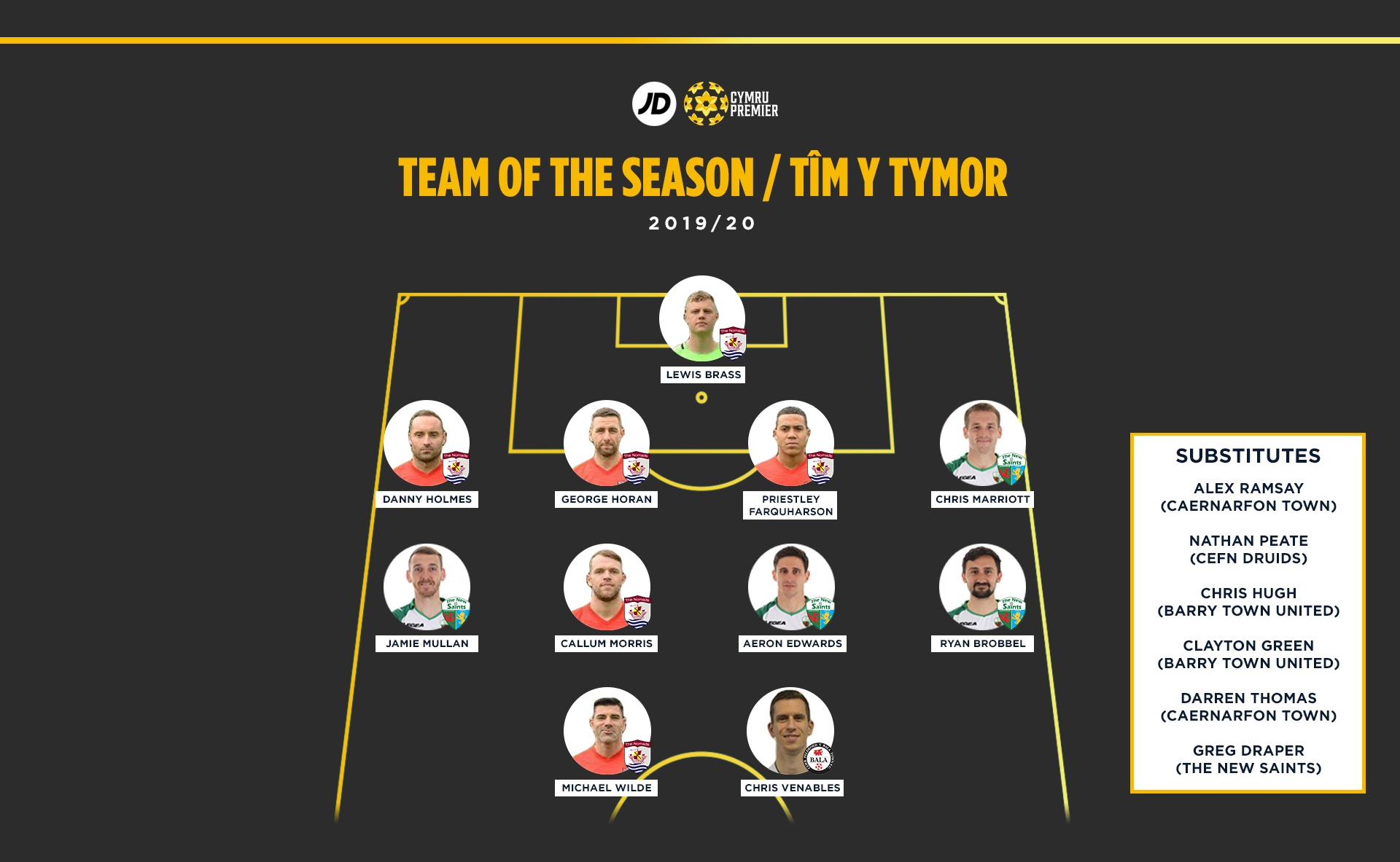 Lewis Brass, Danny Holmes, George Horan, Priestley Farquharson, Callum Morris and Michael Wilde were all named in the JD Cymru Premier Team of the Season